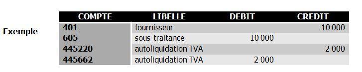03-autoliquidation-organisation-comptable